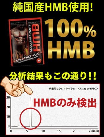 HMBと相性のいいクレアチン配合のマッスルエレメンツ