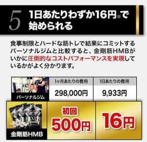 金剛筋HMBなら1日たったの16円で始められるコストパフォーマンスが優秀!