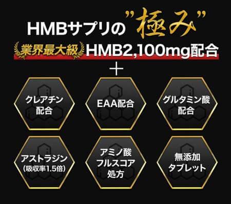 HMB極ボディ成分配合などの特徴について